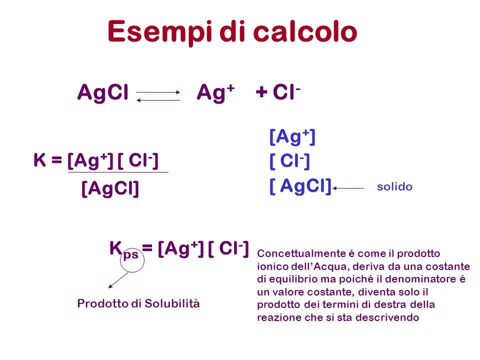Esempi di calcolo AgCl Ag+ + Cl- [Ag+] [ Cl-] [ AgCl] K = [Ag+] [ Cl-]